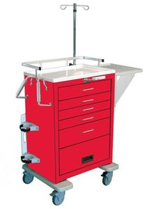 Short 3 Drawer with Panel Economy Emergency Cart - Emergency Cart Package